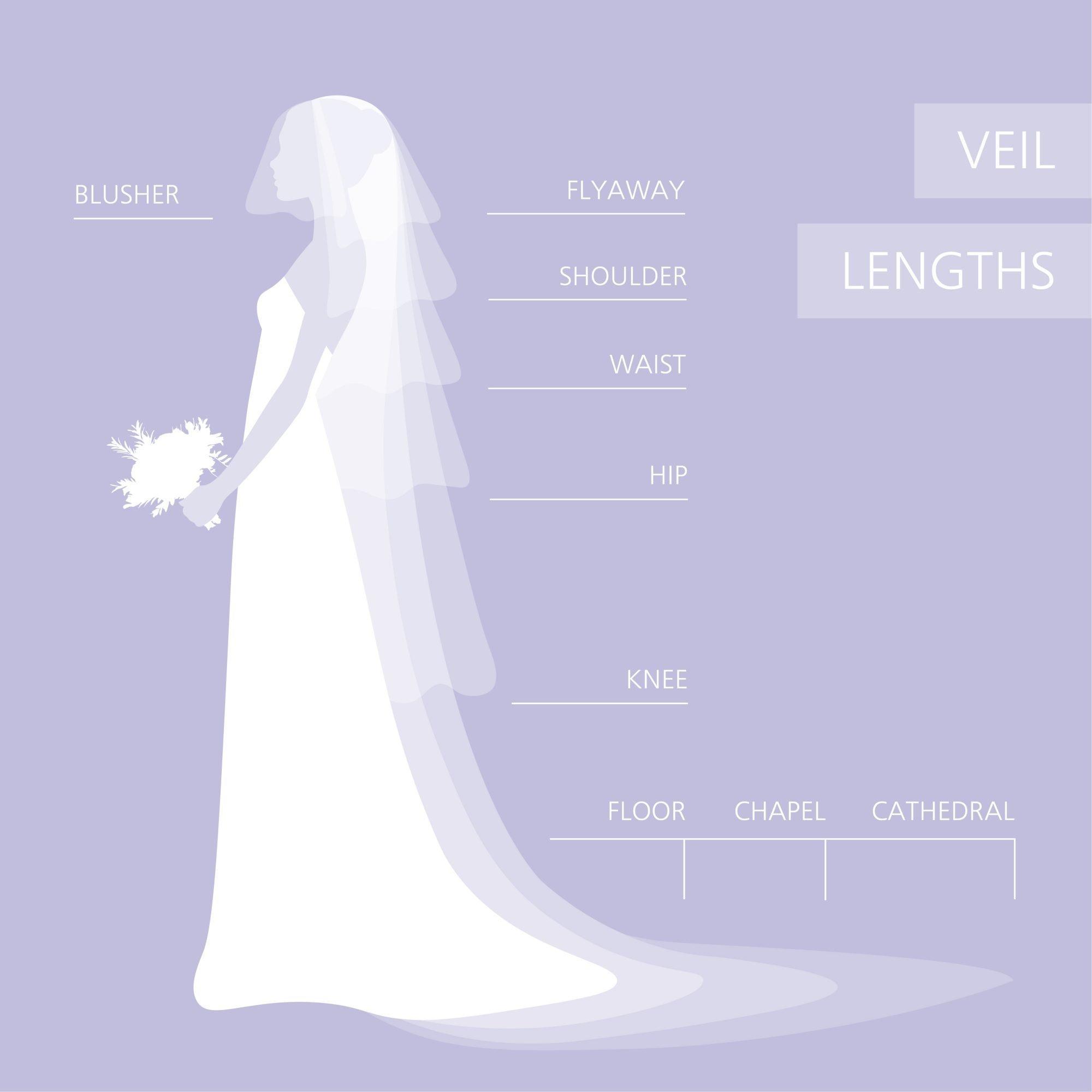 wedding veil length and style chart