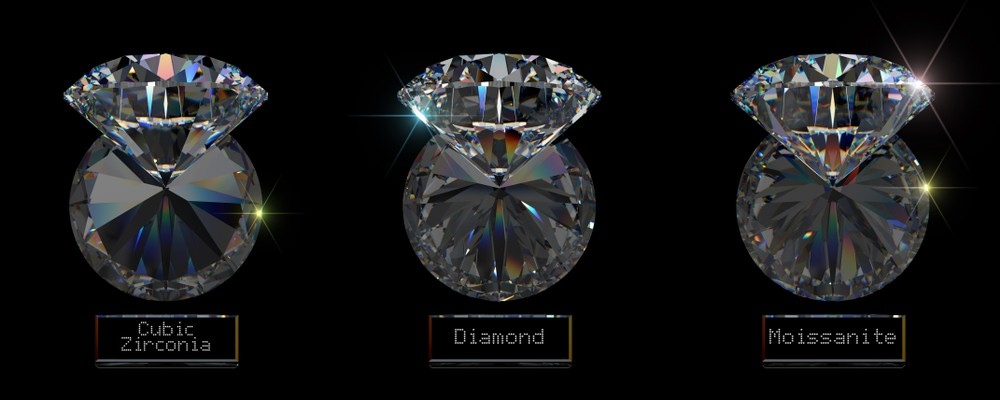 moissanite vs diamond vs cz